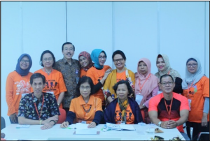 Focus Group Discussion - WCD 2019_1