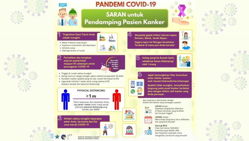 Saran Untuk Pendamping Pasien Kanker